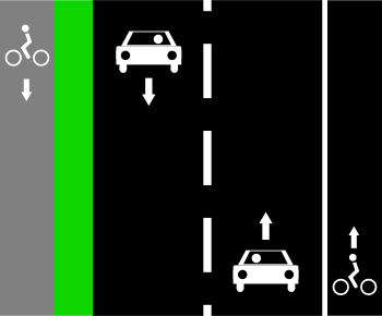 File:Cycle track left lane right.png