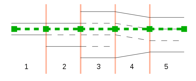 Lane Transition and Placement One-way.png