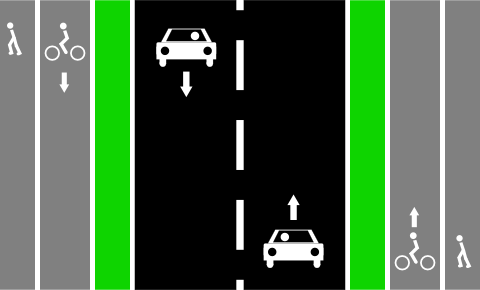 File:Cycle tracks left right footways.png