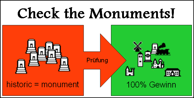 File:CheckTheMonuments Grafik.png
