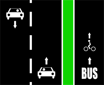 File:Cycle track shared bus right.png