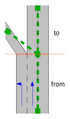 File:Lane Link Example 8.png