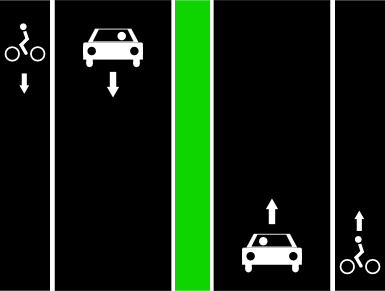File:Separate car lanes cycle lanes left right.png
