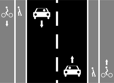 File:Cycle tracks sidewalks left right.png