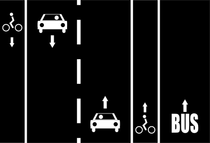 File:Cycle track left lane right bus right.png