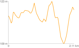 Altitude-profile.png