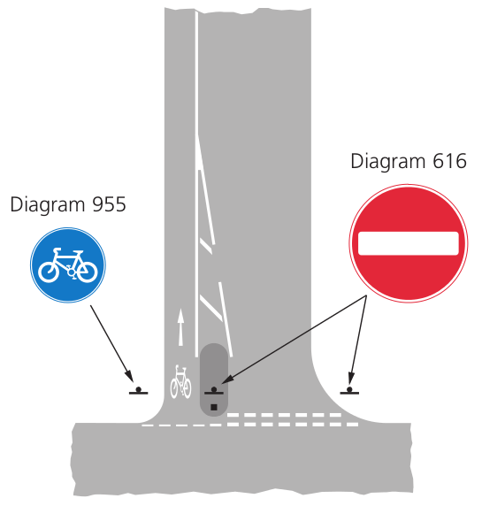 File:UK mandatory contra flow cycle lane.png
