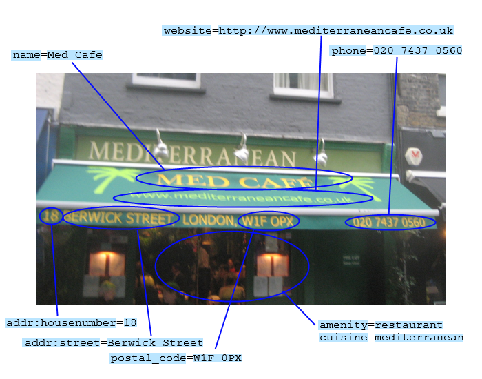 File:Med cafe tagging example.png