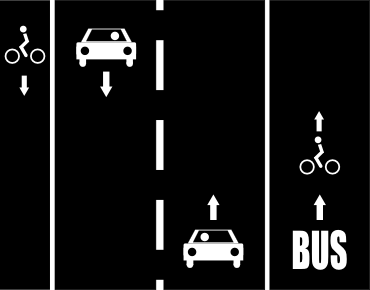 File:Cycle lanes left shared bus right.png