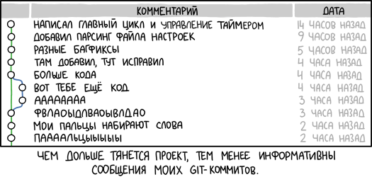 File:Xkcd commits.png