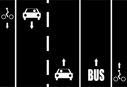 File:Cycle lanes left right bus right.png