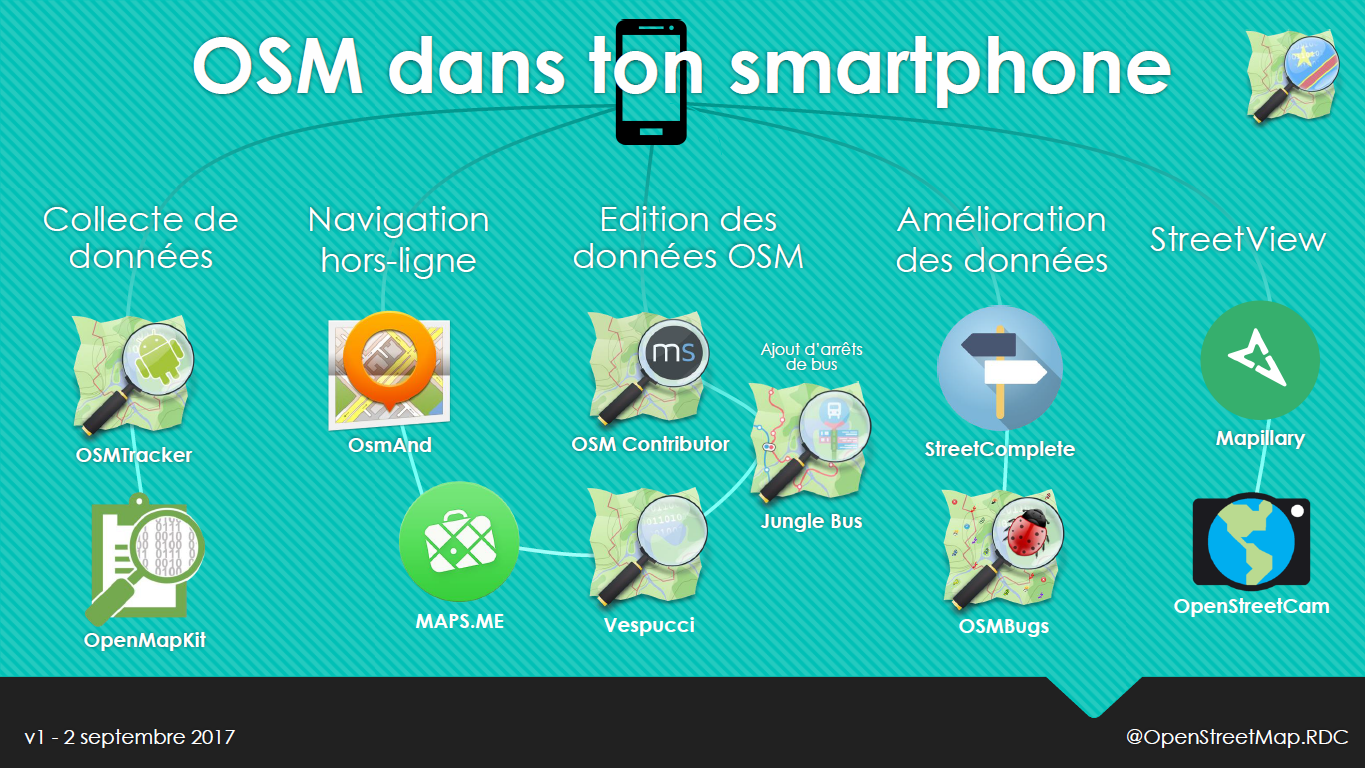 Sélection d'applications OSM