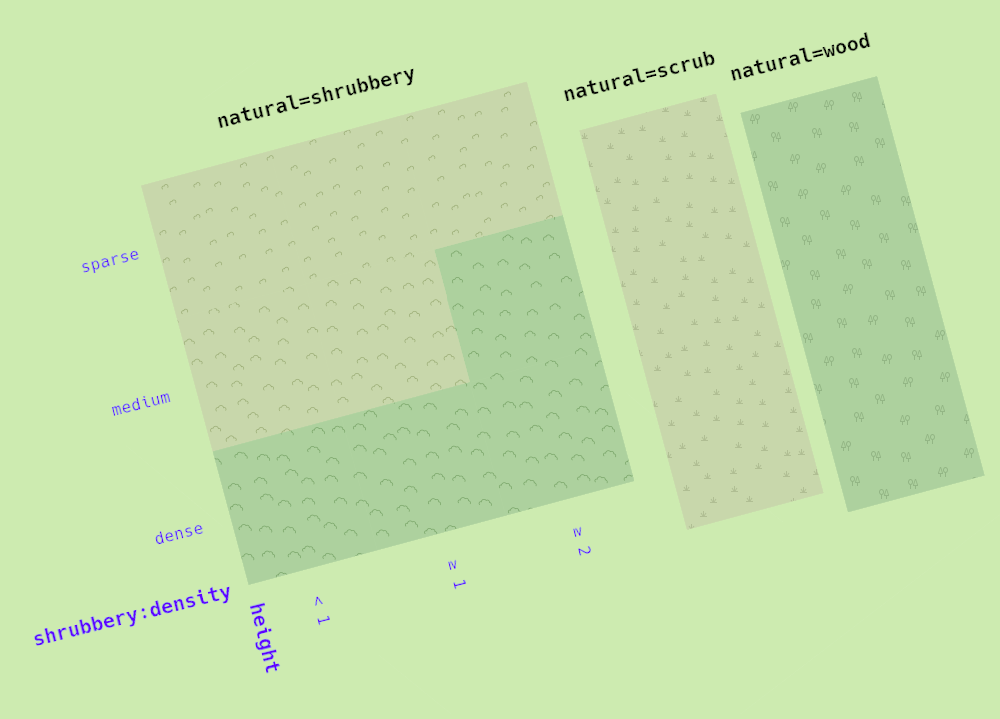 Render-sample_for_natural%3Dshrubbery.png