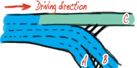 Route instruction Branching-A15.png