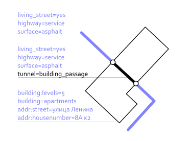 File:Osm wiki-building passage.png