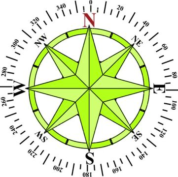 File:Compass direction.jpg
