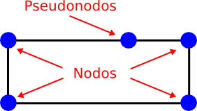 File:Pseudonodo.png
