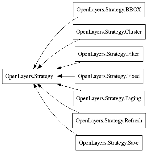 File:Classes.OpenLayers.Strategy.png