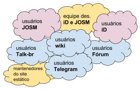 File:OSM-sets-fig1.png