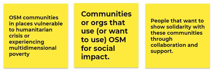 Draft community definitions