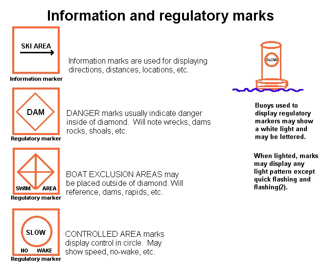 Seamark regulatory.jpg