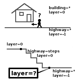File:Maxbe flaechenrouting layerproblem.png