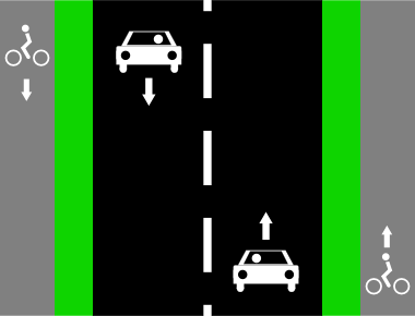 File:Cycle tracks left right.png