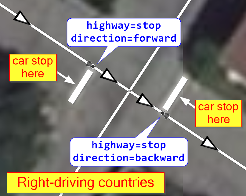 Stop Direction