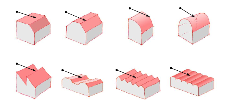 File:More roof directions-draft.png