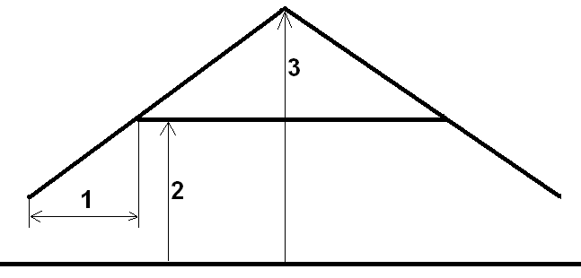 File:OutstandingRoof03.png