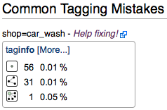 File:WRONG-Common Tagging Mistakes.png