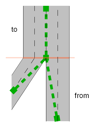 File:Lane Link Example 5.png