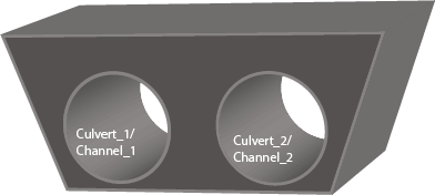 File:Multipe channel.png