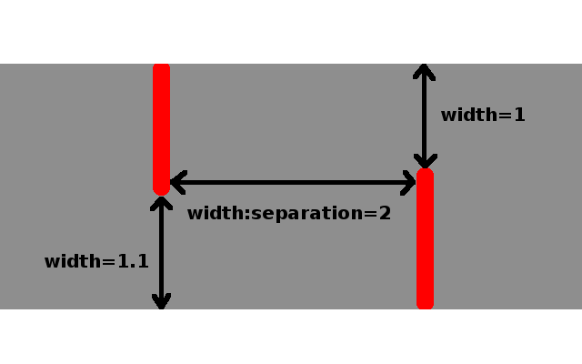Cycle barrier width.png