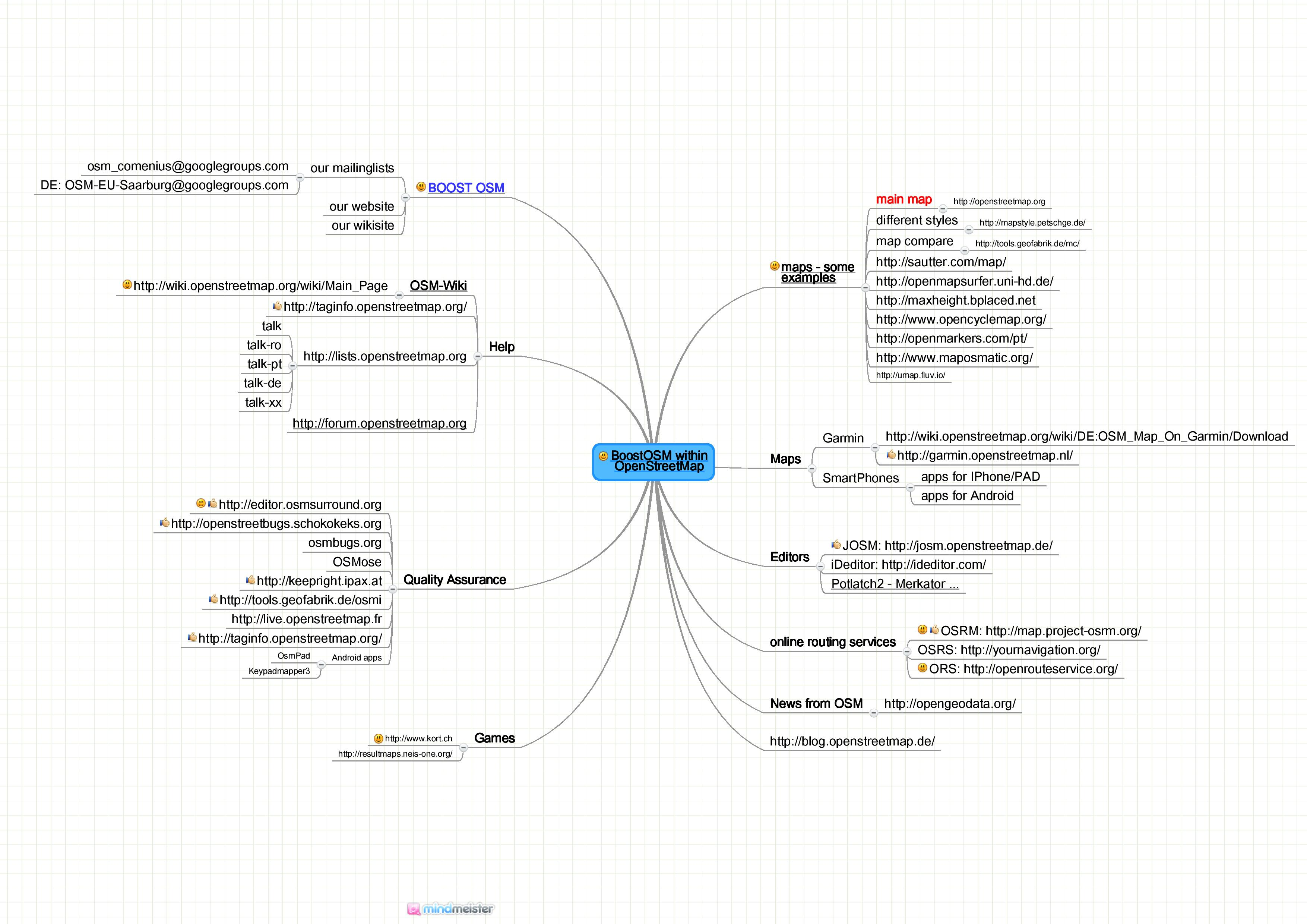знакомство с проектом openstreetmap примеры