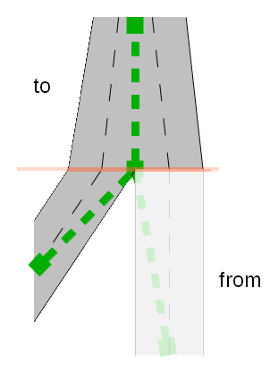 File:Lane Link - Consider only two roads.png