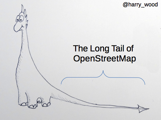 File:The long tail of openstreetmap.png