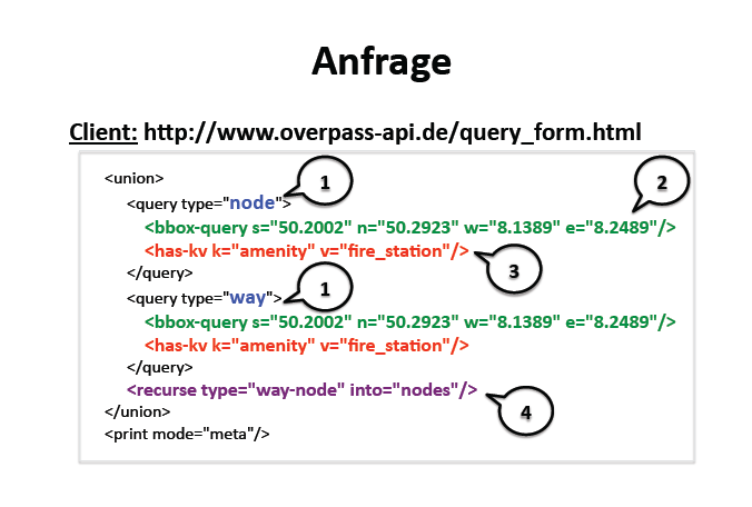 Overpass API Anfrage.PNG