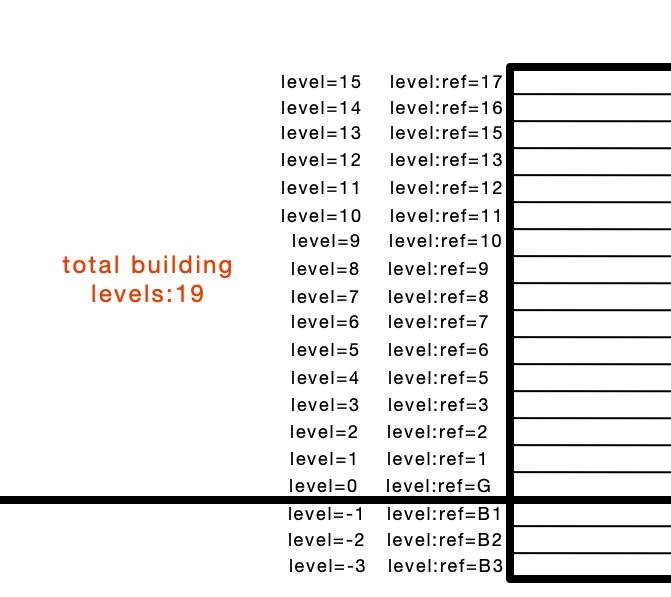 Level_ref_example.jpg