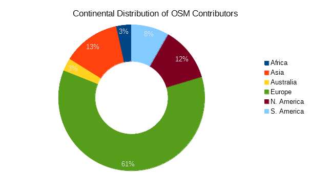 File:Continental distribution 2016.png
