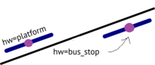 Ptv3-bus stop separated.png