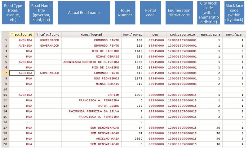 CNEFE data, IBGE, Brasil import - OpenStreetMap Wiki