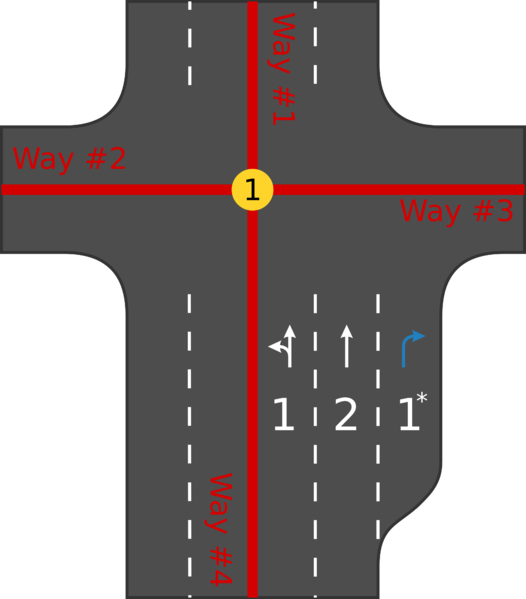 File:Turn lanes turns example.png