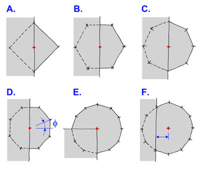 MarekWintergartenExample6RotationShapes.jpg