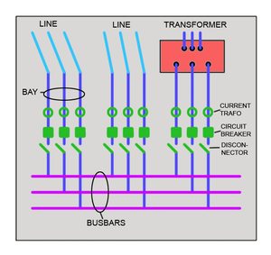 Substation-diagram.png