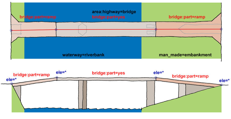File:F3DBbridgeWithRampV1description.jpg