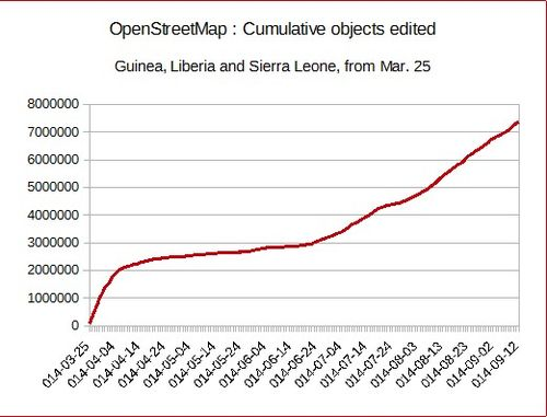 2014 West Africa Ebola Response By The OpenStreetMap Community