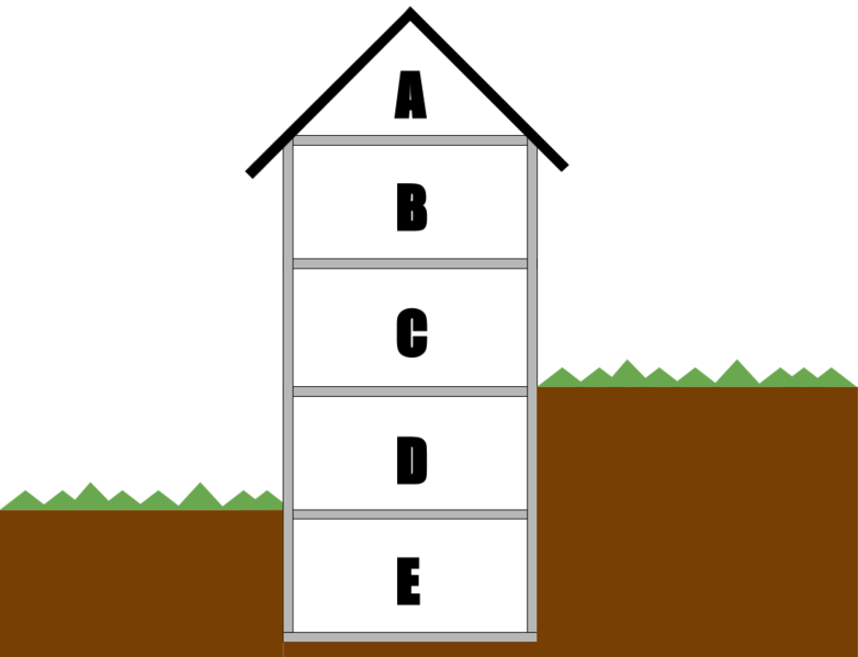 File:Building-levels.png