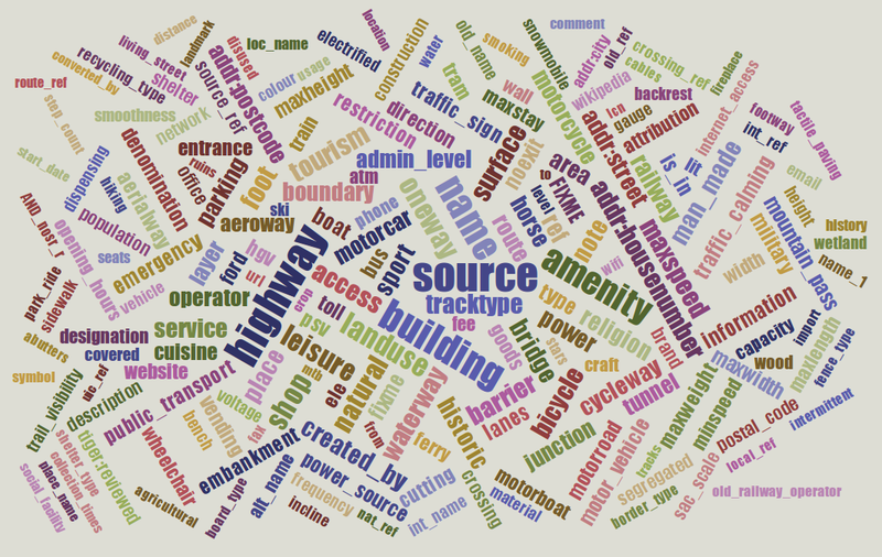 File:Taginfo-tag-cloud.png