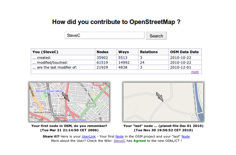 File:How did you contribute to OpenStreetMap.png